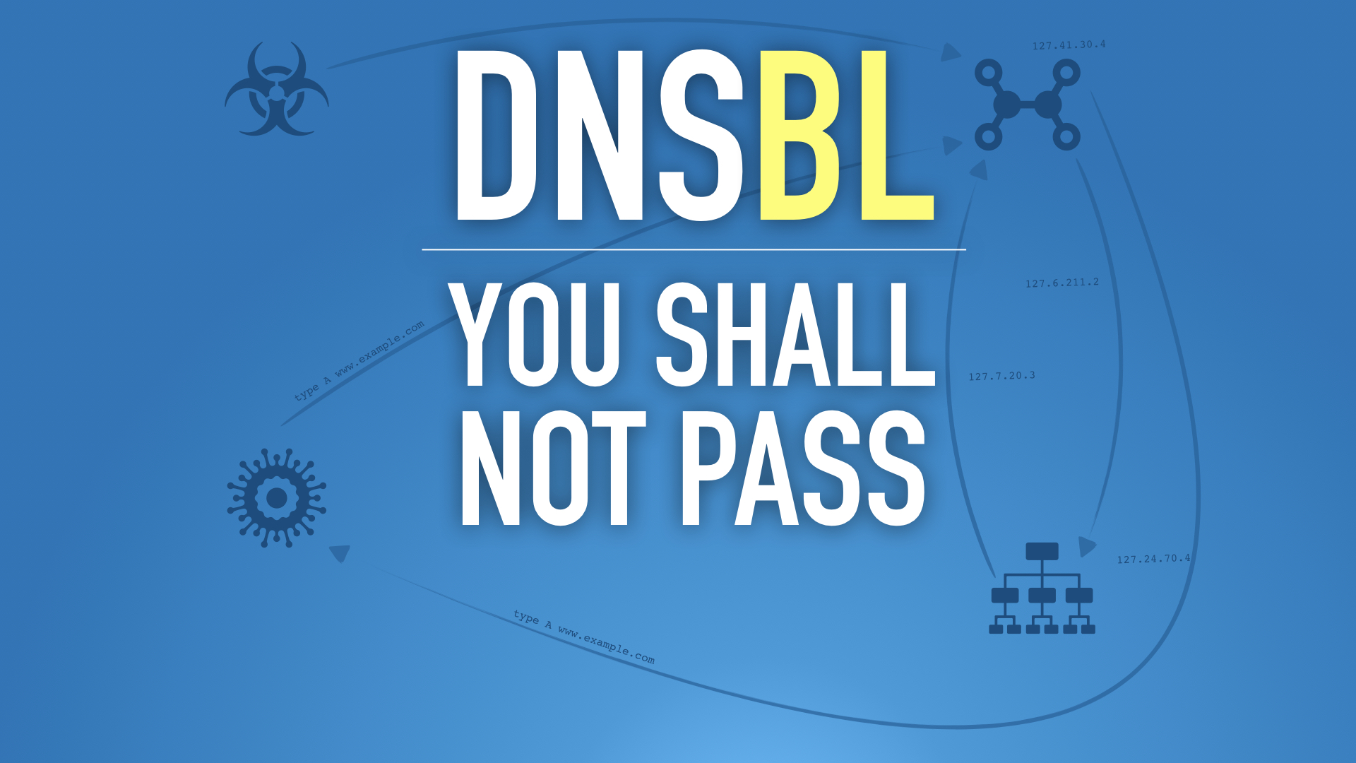 DNSBL: Not just for spam